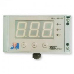 Nº 1673. Pantalla para medidor de presión y temperatura