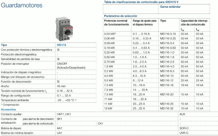 Características generales disyuntores guardamotores