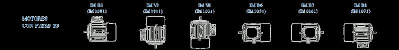 Posiciones de montaje motores monofásicos B3 alren zuendo