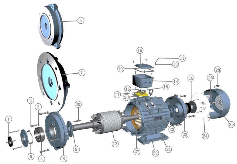 Despiece Repuestos motor electrico Alren zuendo.com
