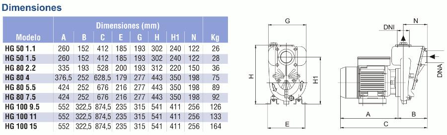 Dimensiones HG