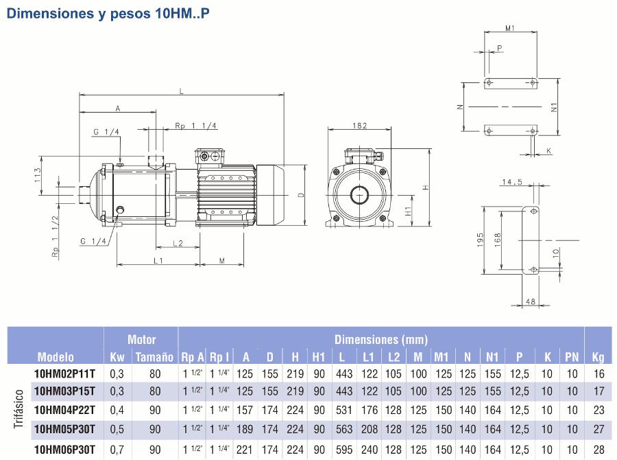 medidas e-hm..p 380v