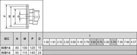 Motor monofasico para alimentador sinfin medidas zuendo.com