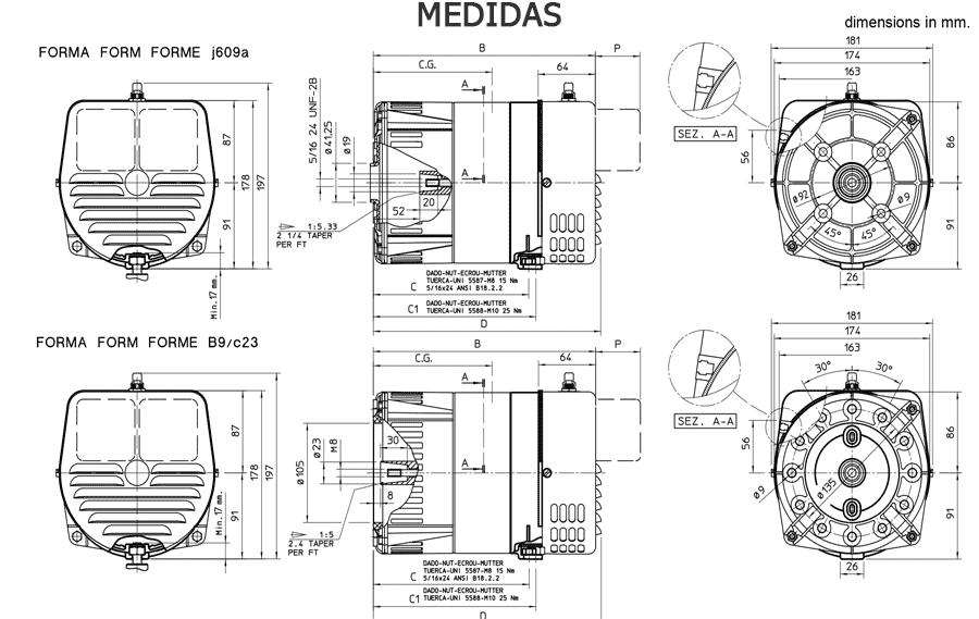 Medidas S15W zuendo.com