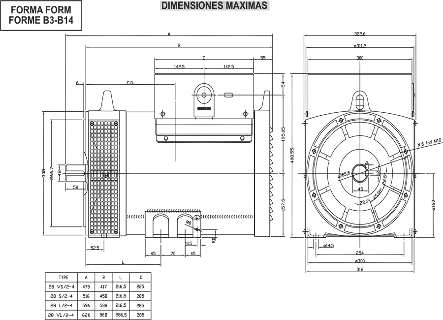 Medidas alternadores ATO28 zuendo.com