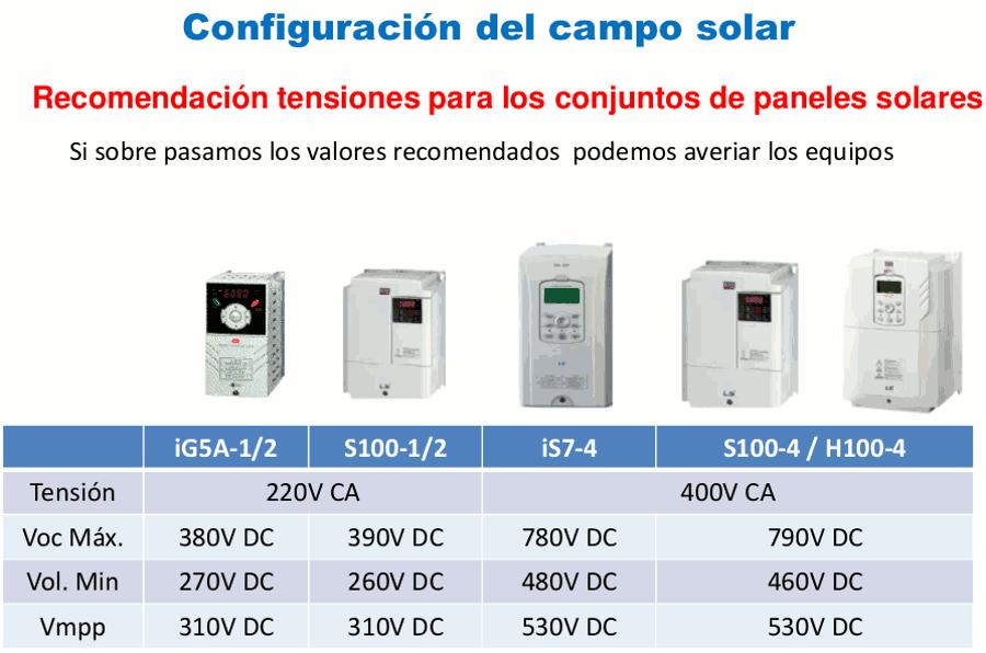 Voltaje necesario para bombeo solar