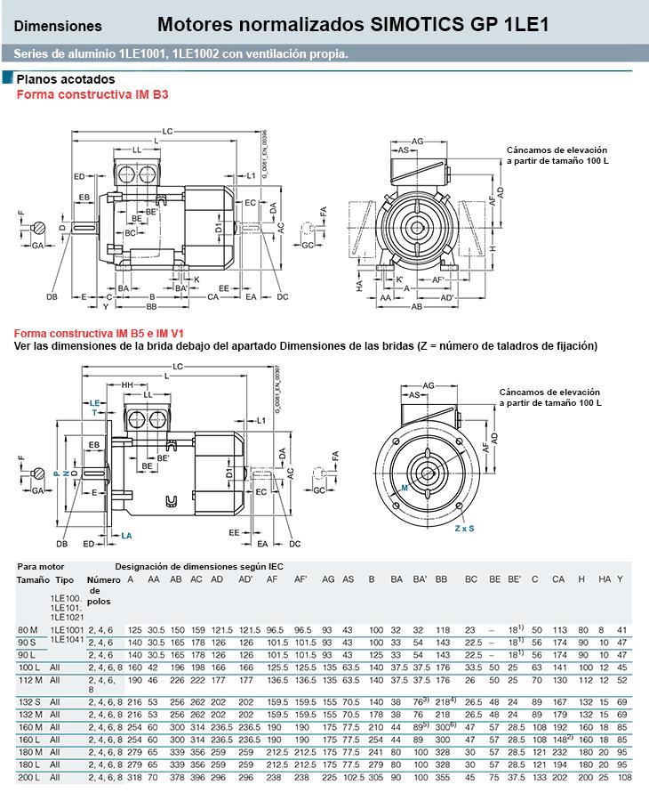 Dimensiones motores siemens B3/B5 en zuendo.com