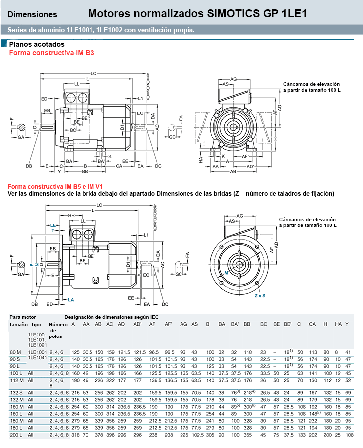B3-B5 Medidas motor siemens simotics B3-B5 zuendo.com