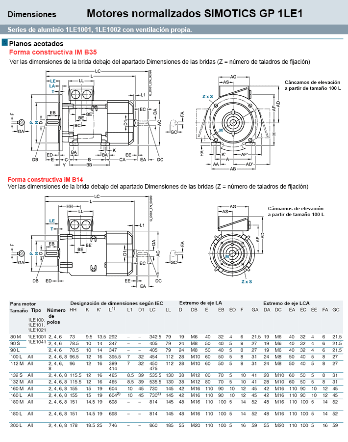 Medidas motor siemens simotics B35-B14 zuendo.com
