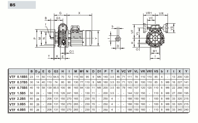 Medidas variador mecanico zuendo.com