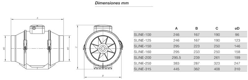 Medidas extractor en linea SLINE en zuendo.com
